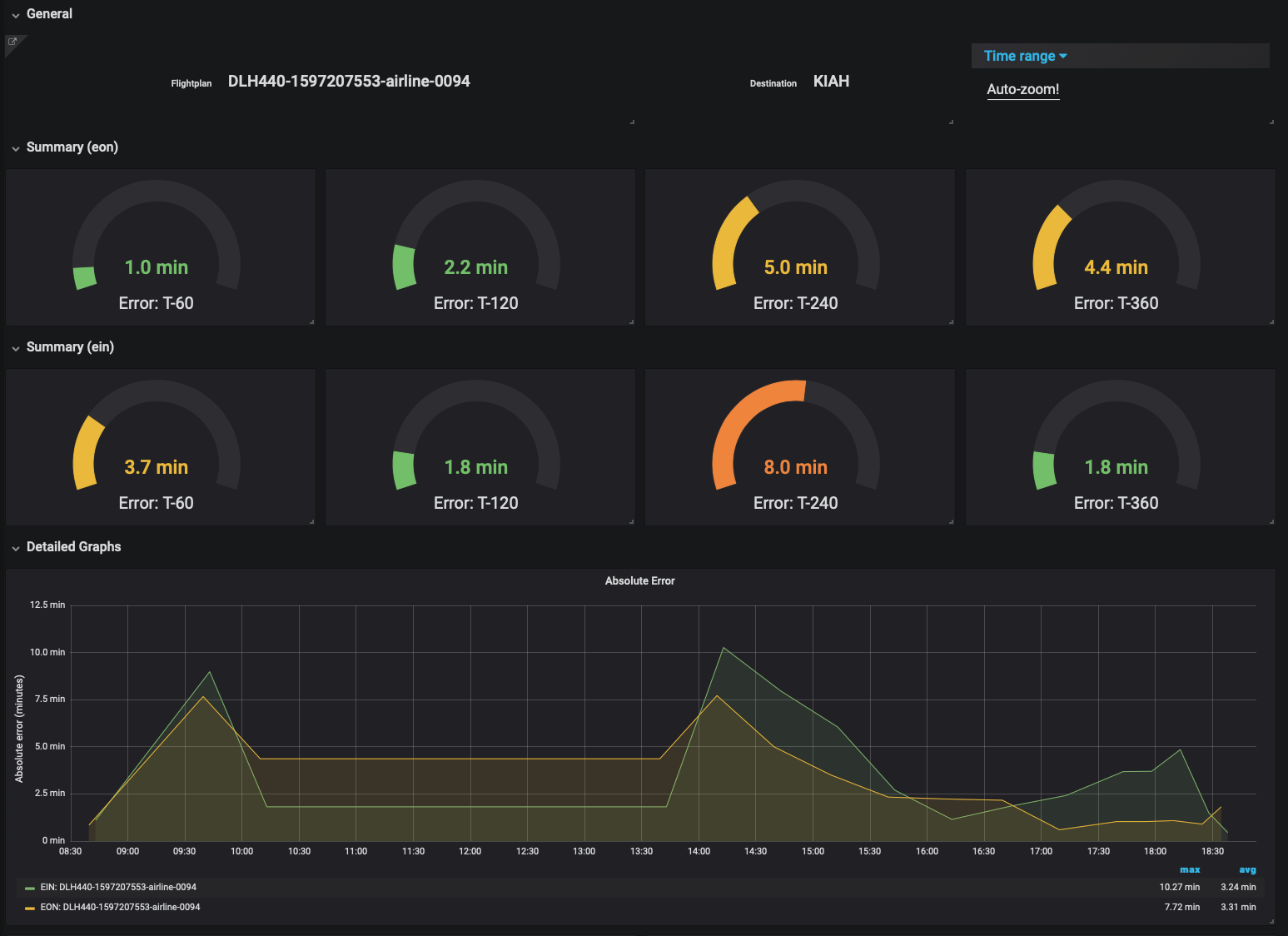 grafana_screenshot-4