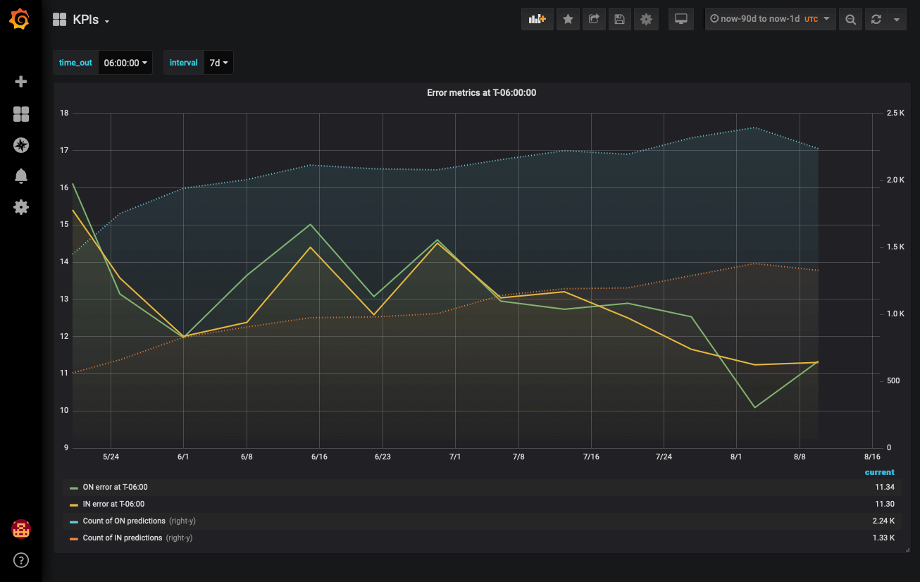 grafana_screenshot_2